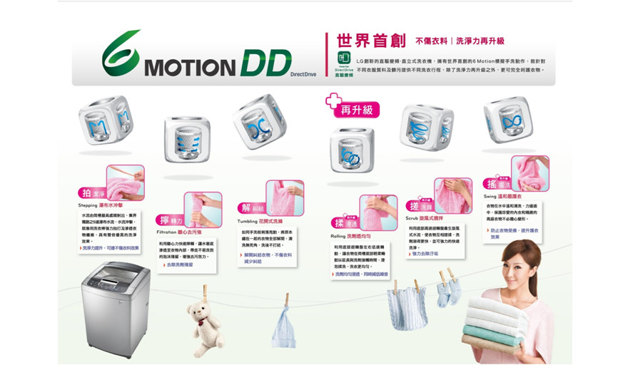 washing-machine_6-motion-dd_880x512